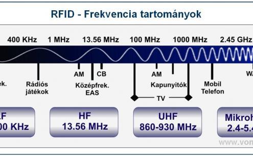 forrás:http://www.vonalkod.hu