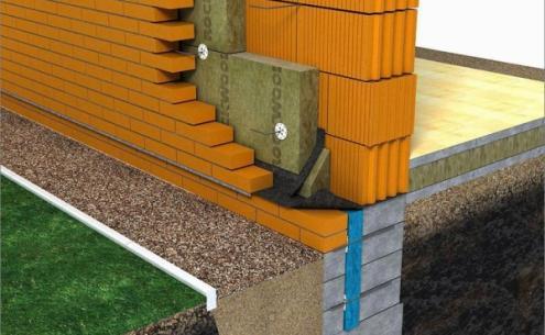 forrás: http://www.build-material.hu/images/tippek/big/Szerelt-homlokzat.JPG